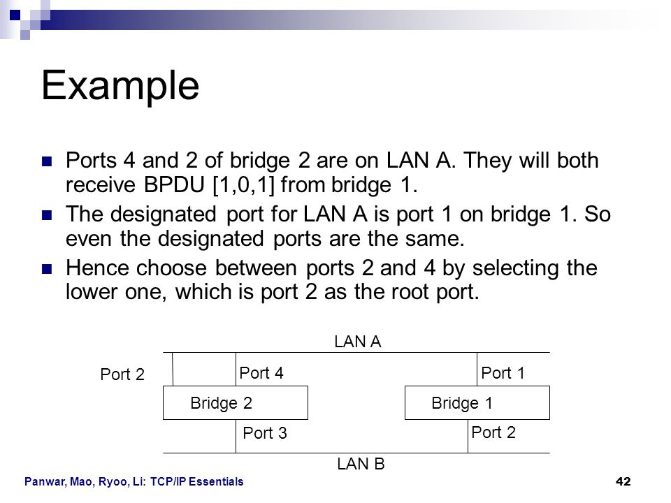 Example Ports 4 and 2 of bridge 2 are on LAN A. They will both receive BPDU [1,0,1] from bridge 1.